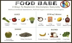 The Secret Behind Gatorade & How to Replenish Electrolytes Naturally