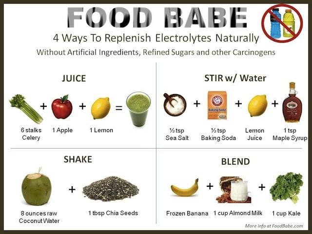 The Secret Behind Gatorade & How to Replenish Electrolytes