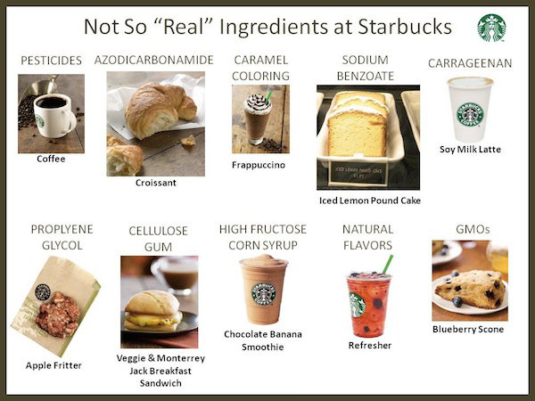 Why starbucks is not healthy for you the hidden sugars and cancer causing chemicals