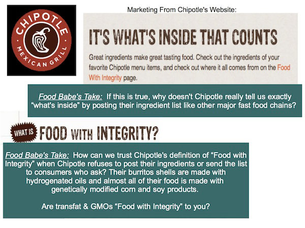 Marketing From Chipotle's Website