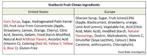 Starburst Fruit Chews ingredients