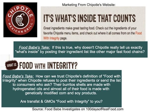 Chipotle-Marketing1