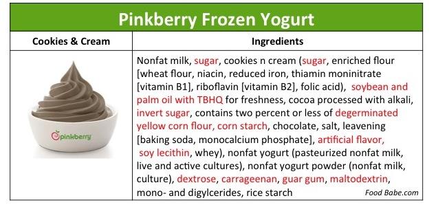 How Frozen Yogurt Went Bad