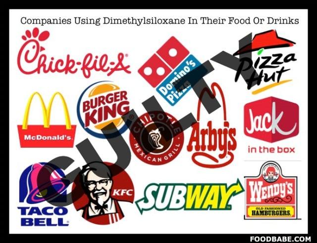 Companies Using Dimethylpolysiloxane