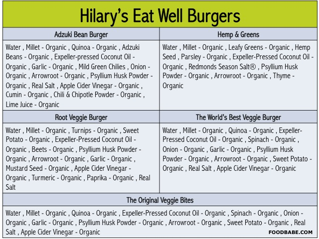 Hilarys Eat Well