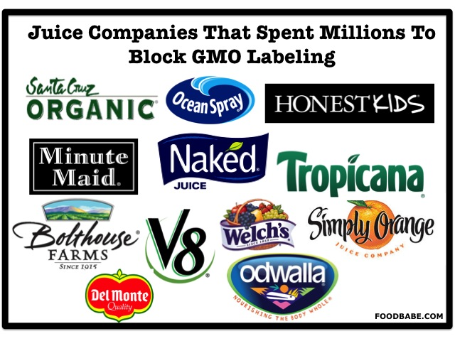 Juice GMO Companies