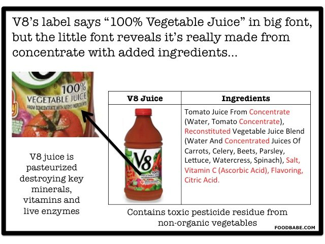 Don T Fall Victim To These Tricky Juice Labels