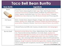 What Taco Bell Isn't Telling Us About Their Ingredients, But You Need To Know!