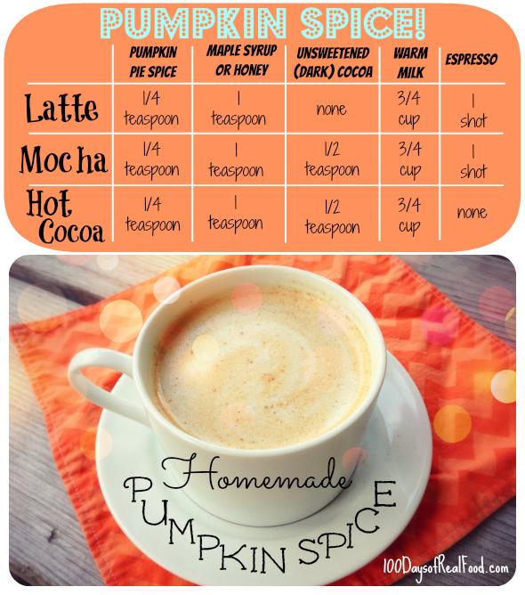 pumpkin-spice-chart