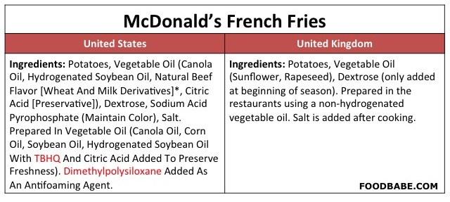 McDonalds V4