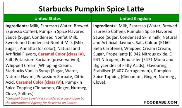 starbucks competitors uk