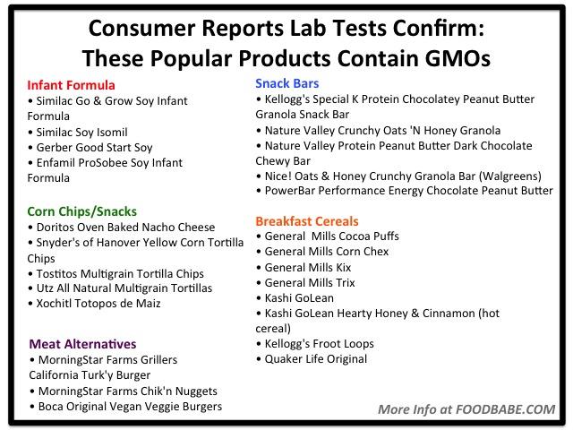 ConsumerReportsInfoGraphicv3