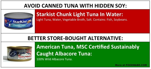 Canned Tuna Ingredients