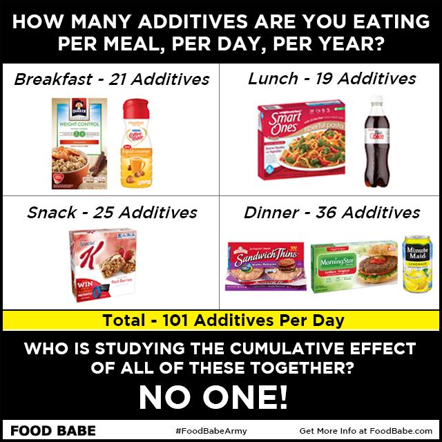 FDA Infographic-2