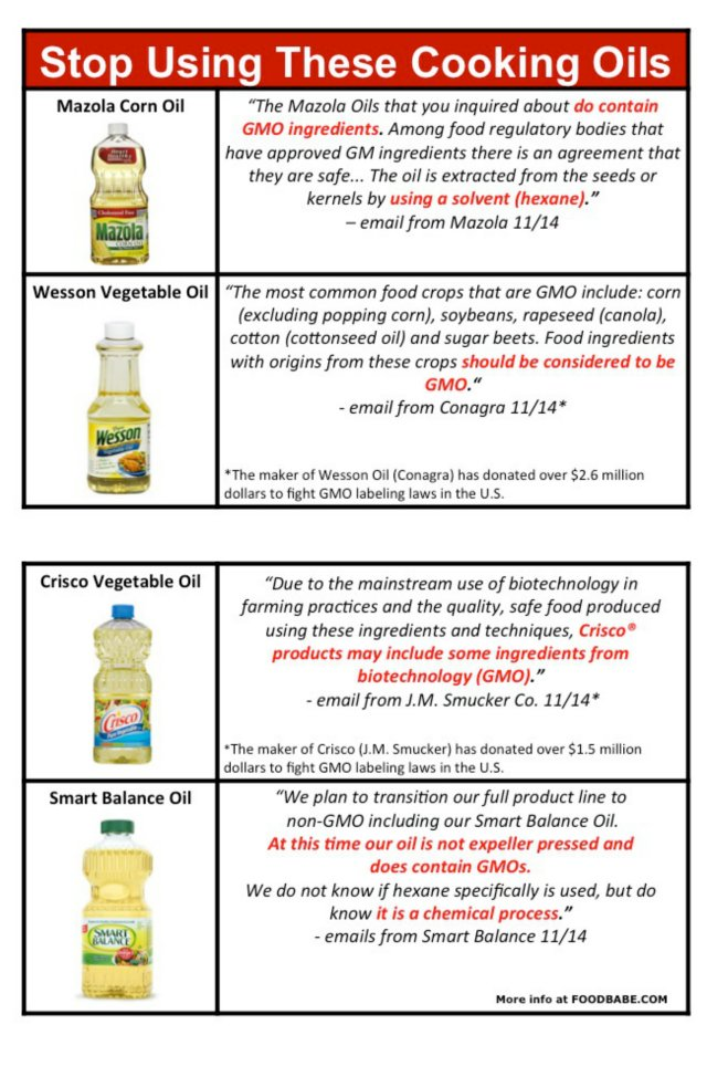 Cooking Oils To Avoid