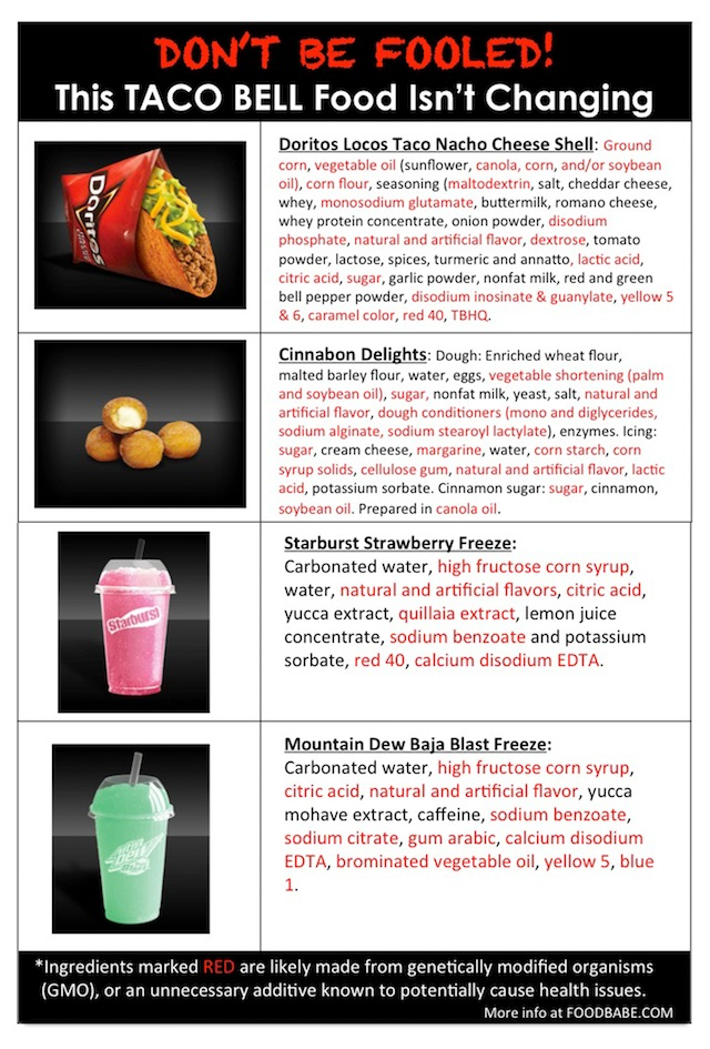 Taco Bell Graphic_2