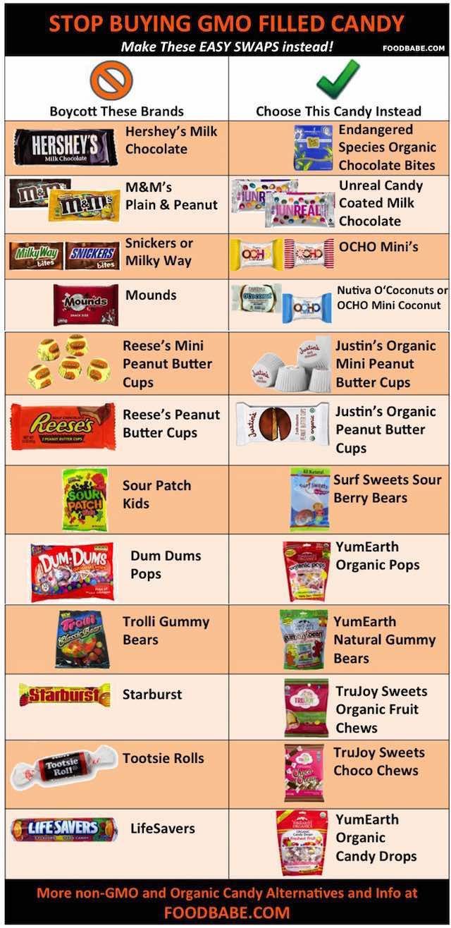 Non-GMO Halloween Candy Swaps