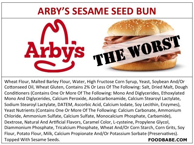 ARBY'S BUN