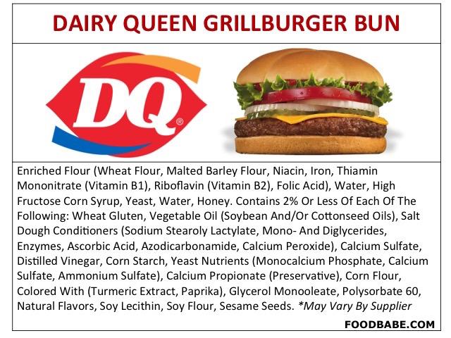 Caloric content of a bun. Benefit and harm