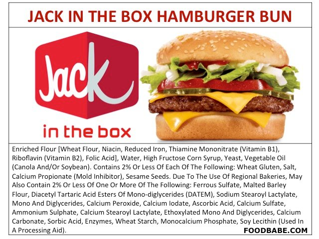 JACK IN THE BOX BUNS