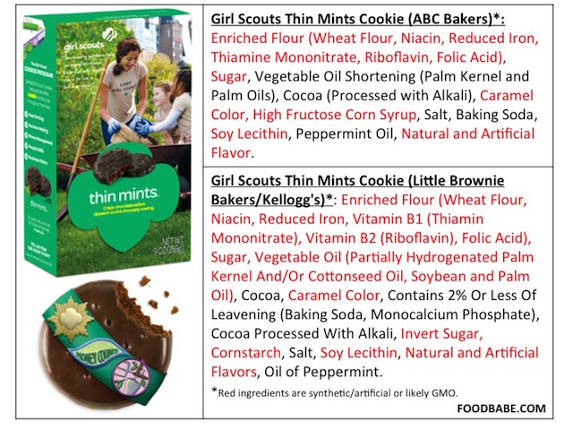 Thin Mints Ingredients