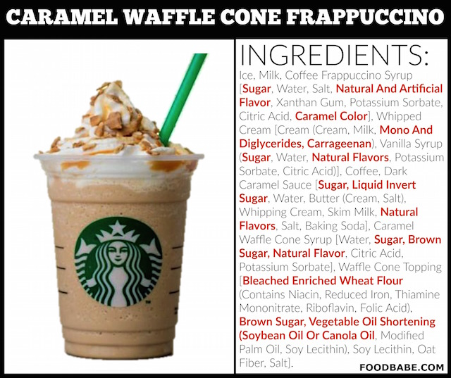 Starbucks Finally Publishes Drink Ingredient List Here Are The