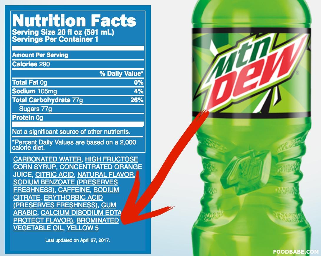 Ngành công nghiệp thực phẩm đang biến mọi người thành những kẻ ngốc? 5