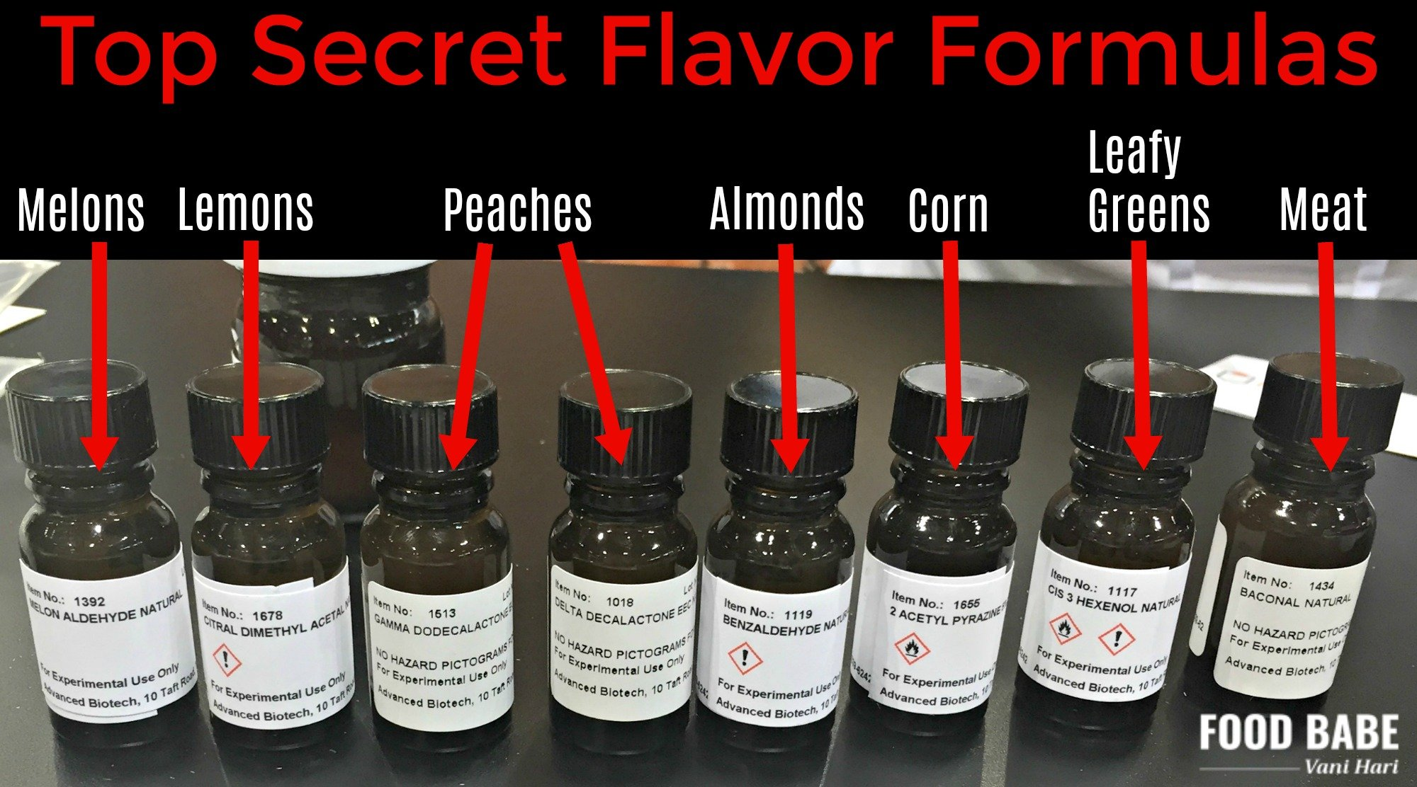The Differences Between Artificial Flavors, Natural Flavors