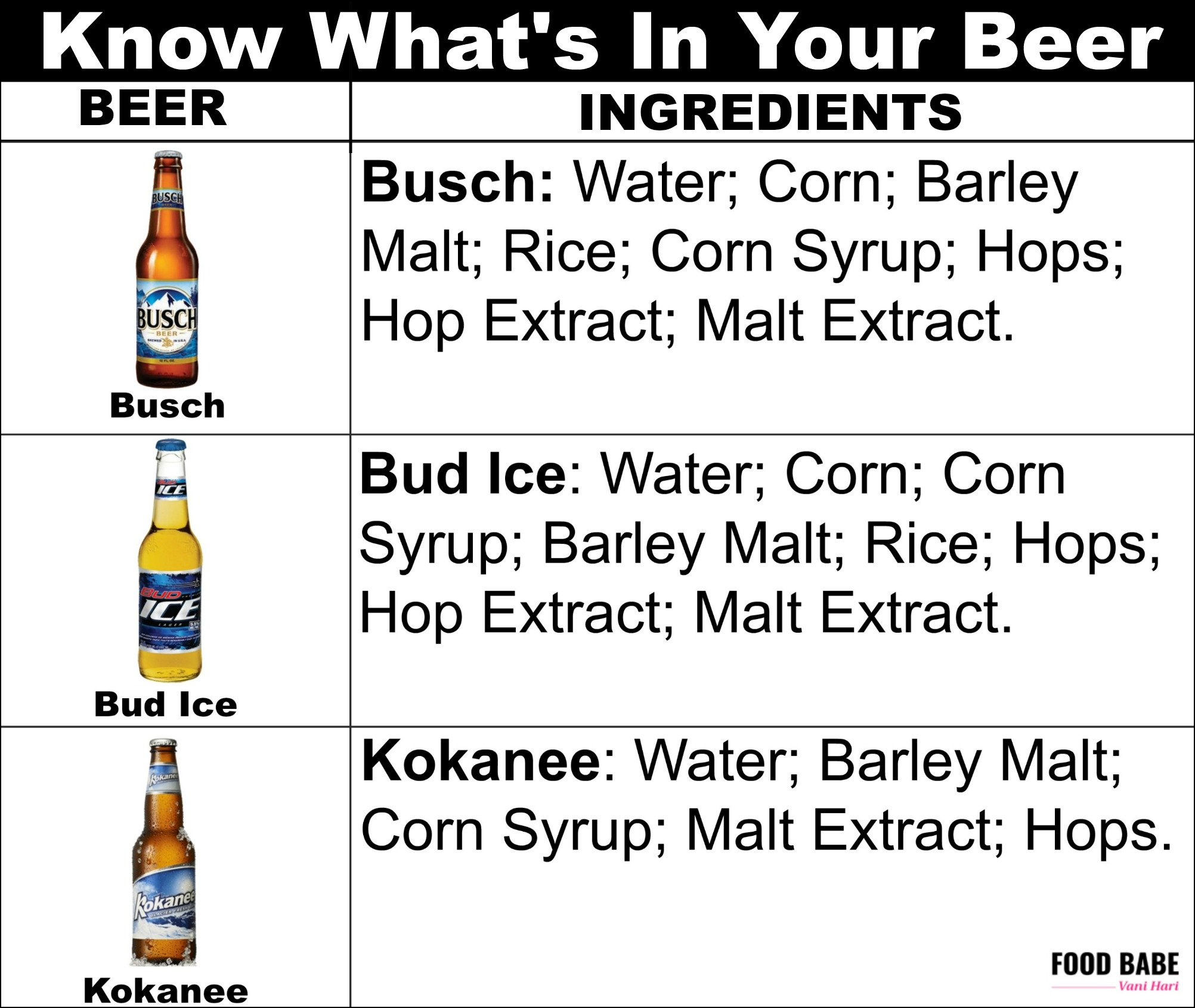 Why Ingredients in Beer Matter - And What Beer Companies