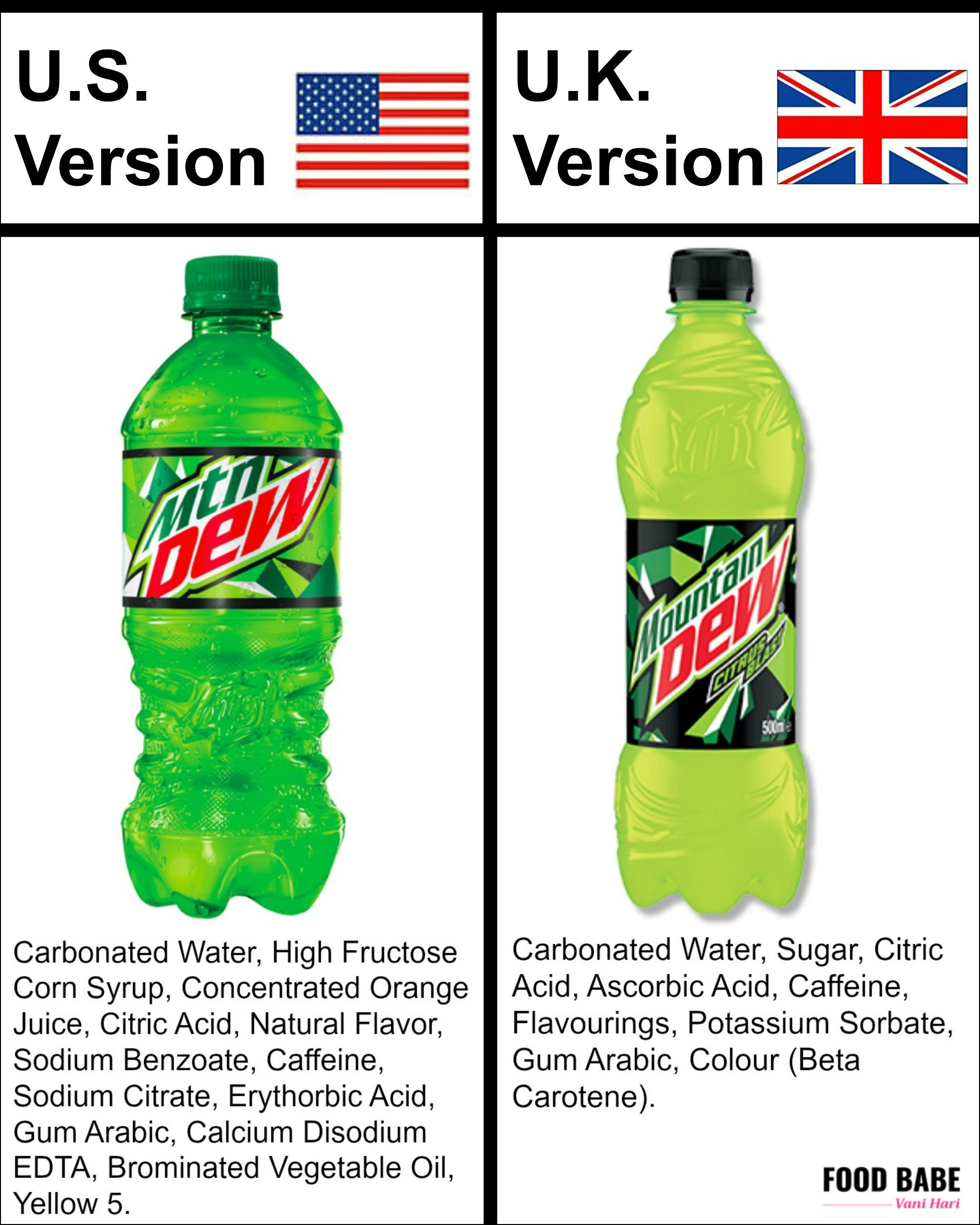 Food in America compared to the U K  (Why is it so different?)