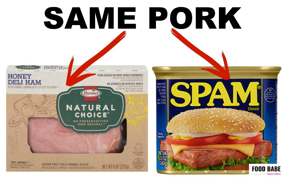Scam alert   You could be eating SPAM meat