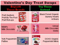 Valentine Candy Showdown – What to buy and NOT to buy